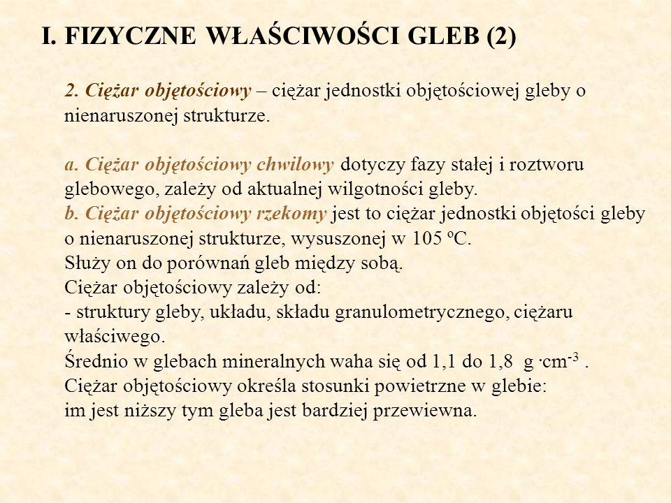 I. FIZYCZNE WŁAŚCIWOŚCI GLEB (2)