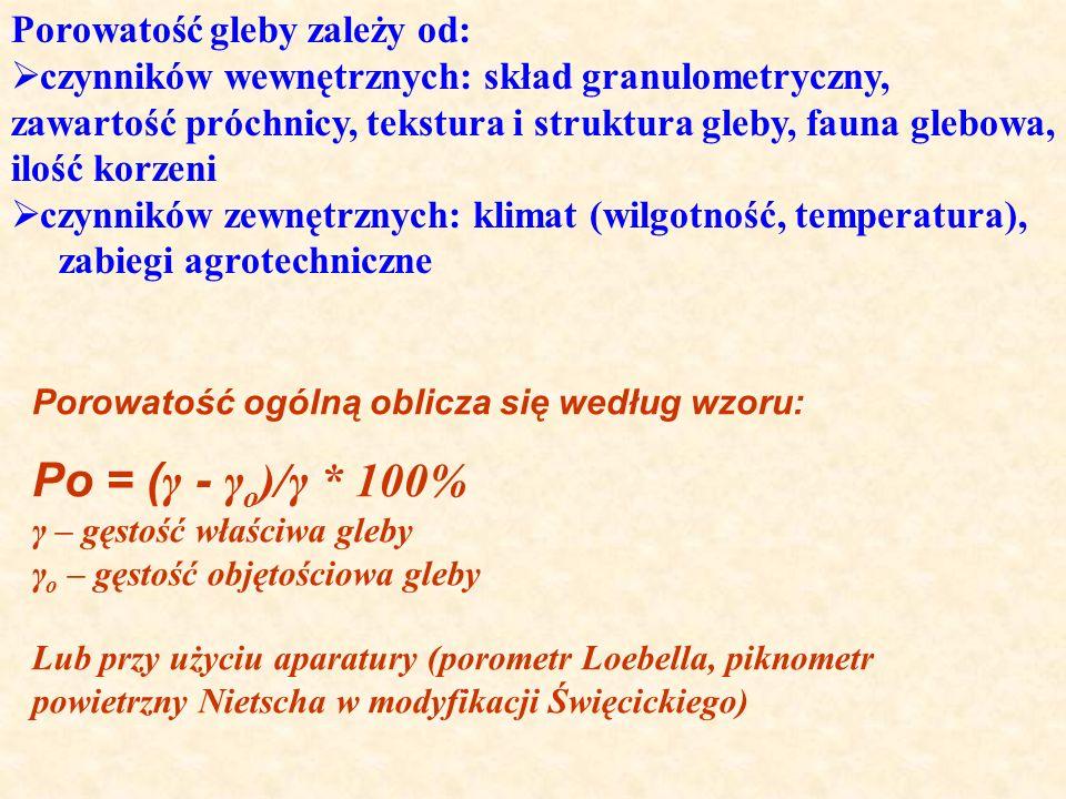 Po = (γ - γo)/γ * 100% Porowatość gleby zależy od: