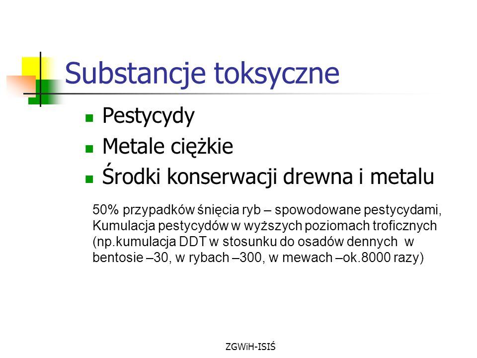 Substancje toksyczne Pestycydy Metale ciężkie