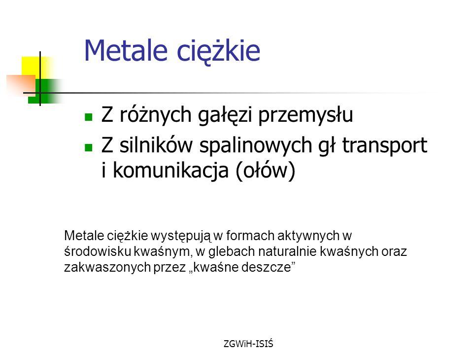 Metale ciężkie Z różnych gałęzi przemysłu