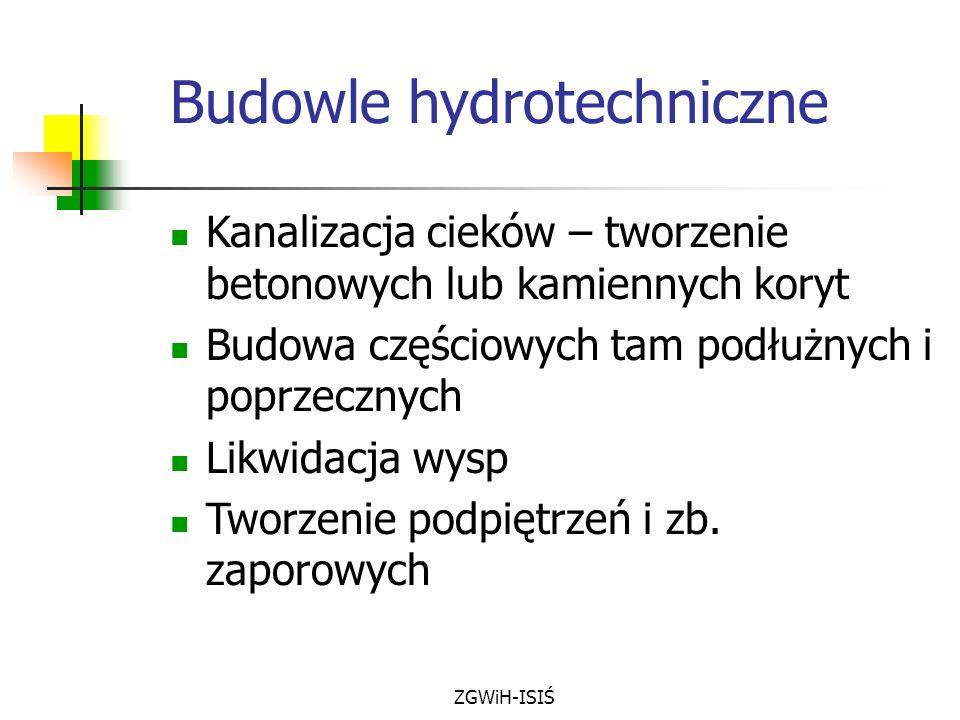 Budowle hydrotechniczne