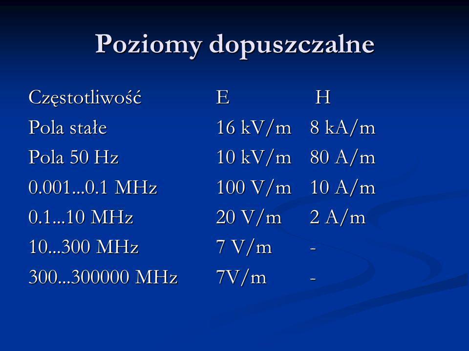 Poziomy dopuszczalne Częstotliwość E H Pola stałe 16 kV/m 8 kA/m