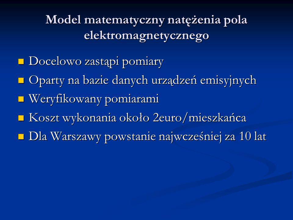 Model matematyczny natężenia pola elektromagnetycznego
