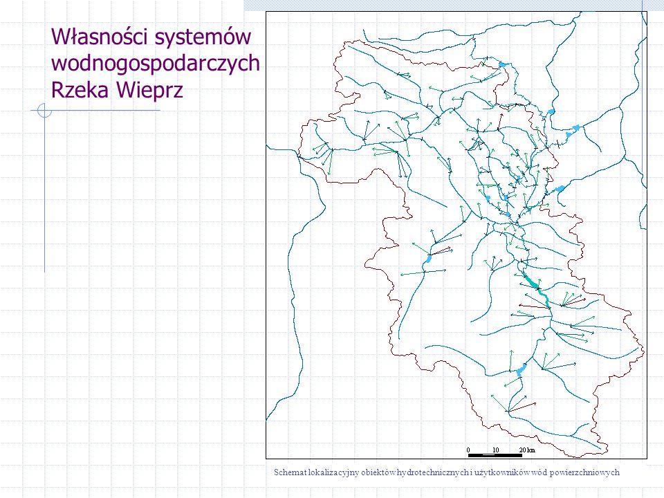 Własności systemów wodnogospodarczych Rzeka Wieprz