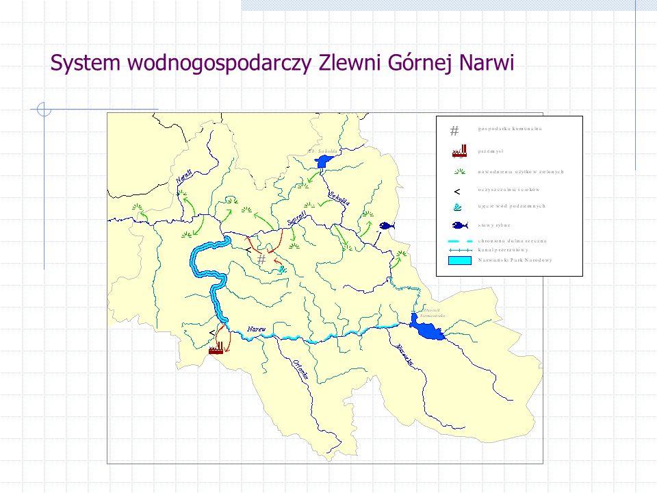 System wodnogospodarczy Zlewni Górnej Narwi