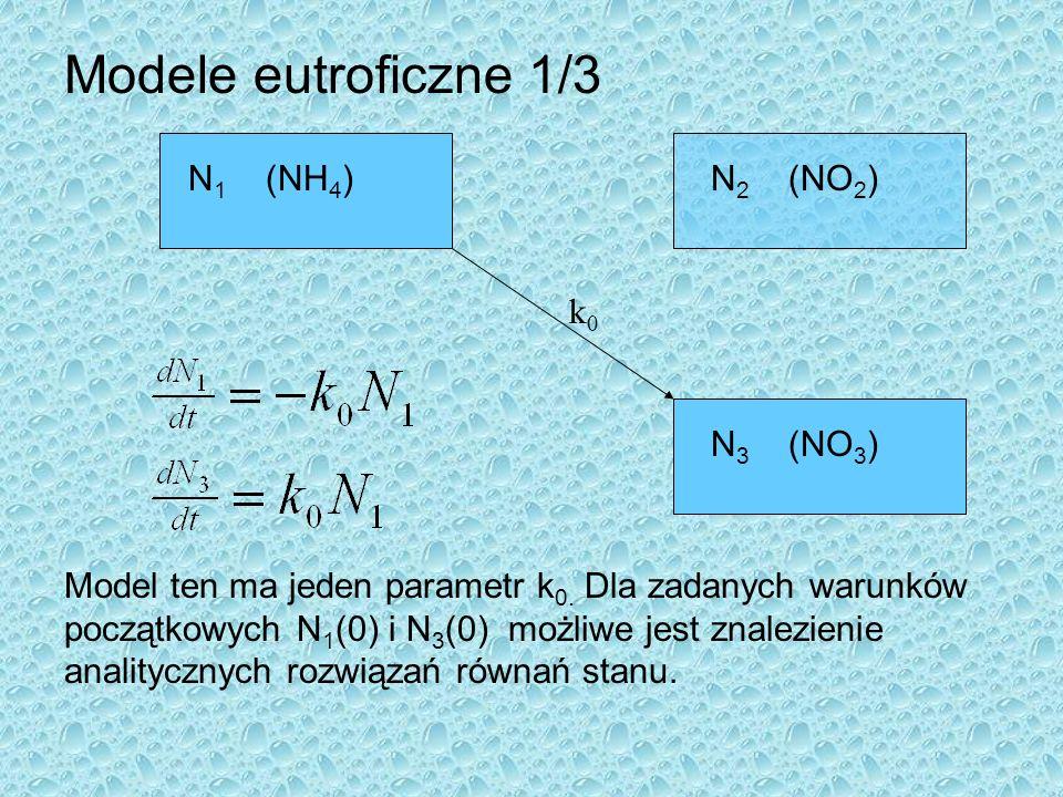 Modele eutroficzne 1/3 N1 (NH4) N2 (NO2) k0 N3 (NO3)