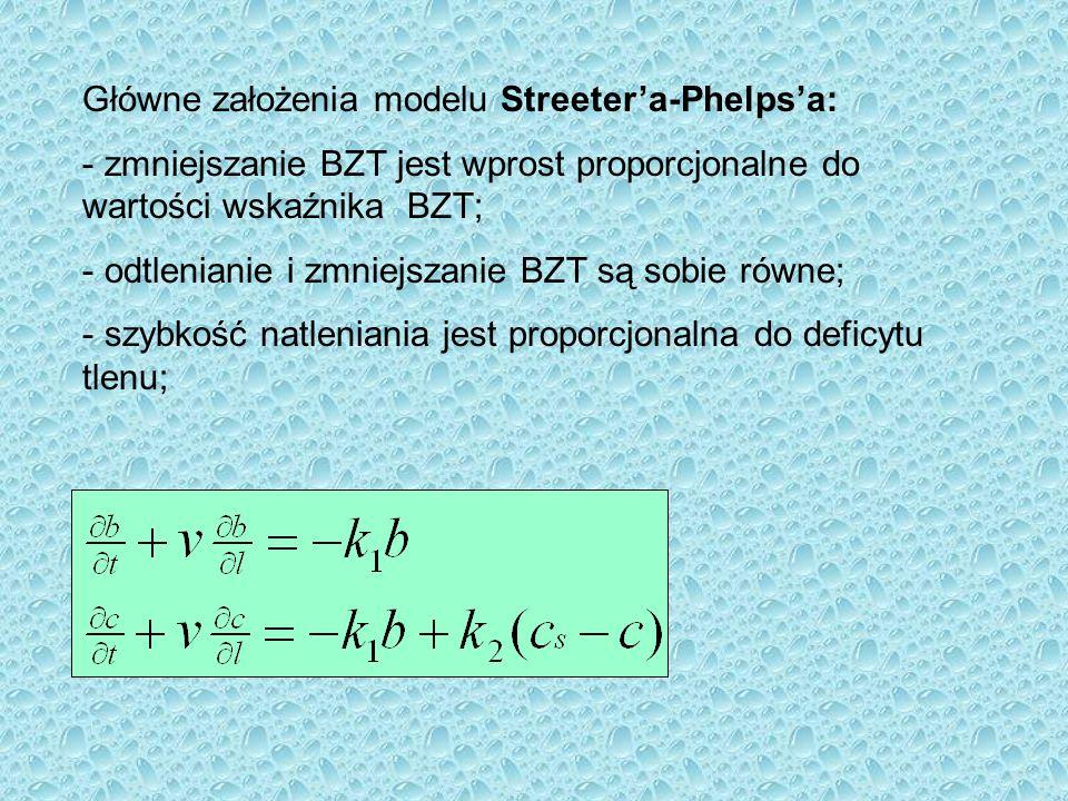 Główne założenia modelu Streeter'a-Phelps'a: