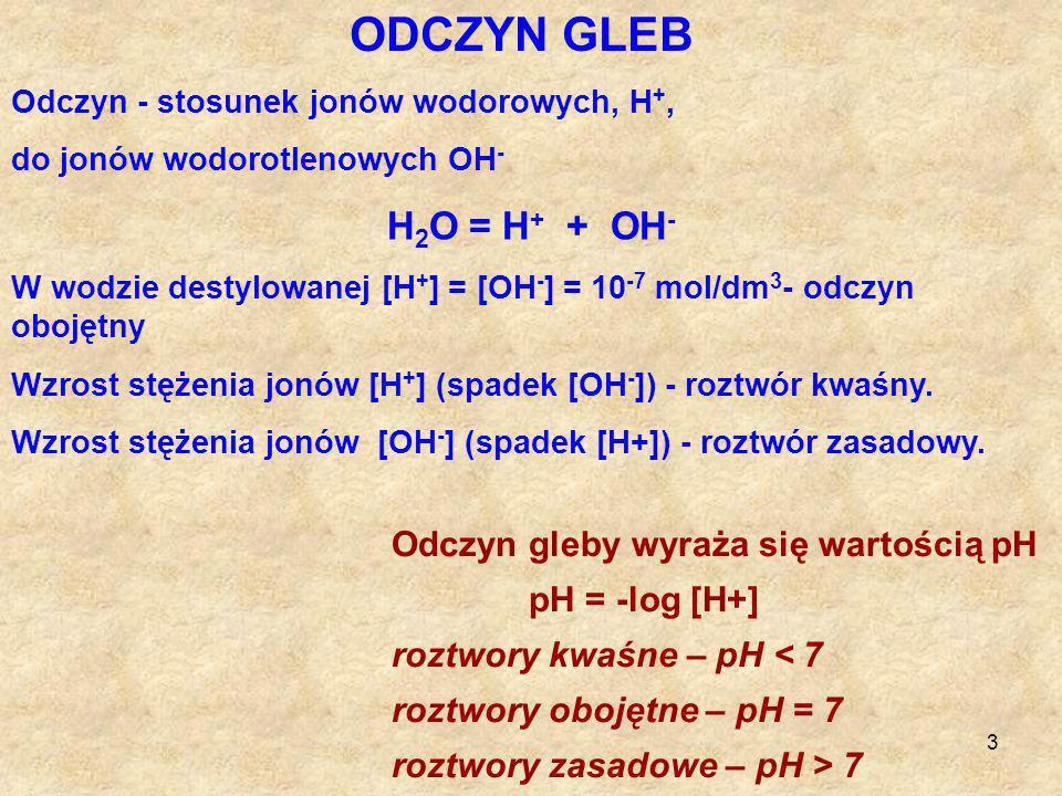 ODCZYN GLEB H2O = H+ + OH- Odczyn gleby wyraża się wartością pH