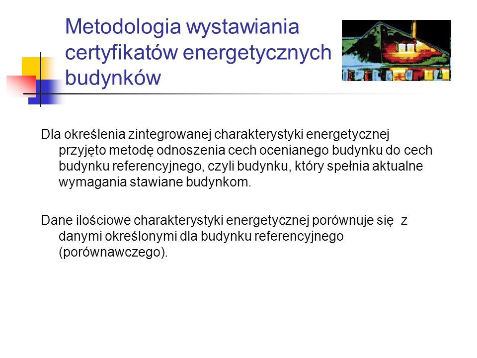 Metodologia wystawiania certyfikatów energetycznych budynków