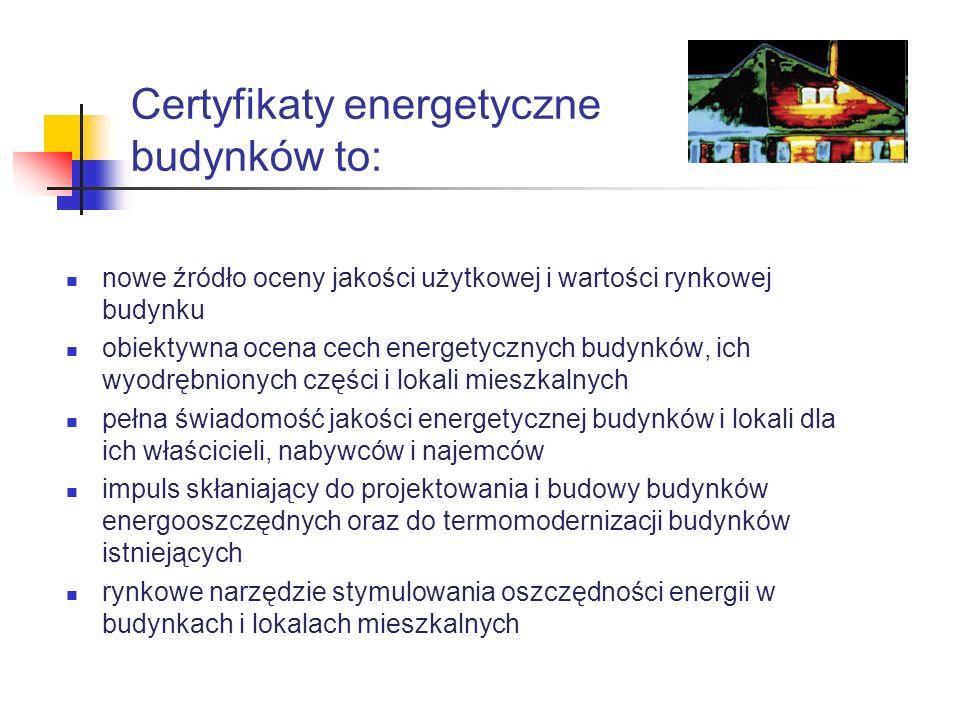 Certyfikaty energetyczne budynków to: