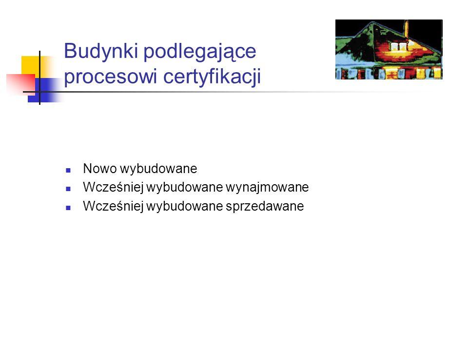 Budynki podlegające procesowi certyfikacji