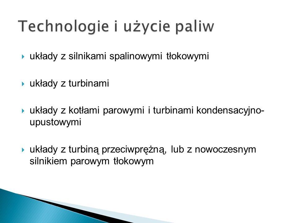 Technologie i użycie paliw