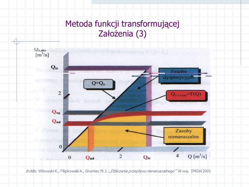 Metoda funkcji transformującej Założenia (3)