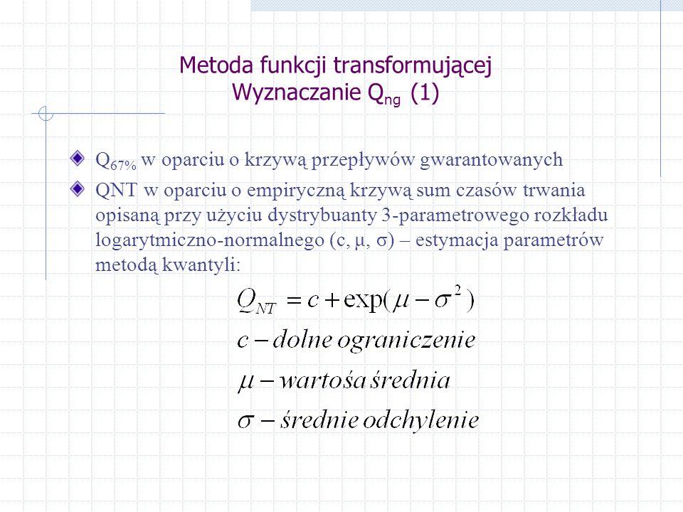 Metoda funkcji transformującej Wyznaczanie Qng (1)