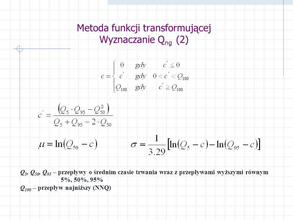 Metoda funkcji transformującej Wyznaczanie Qng (2)