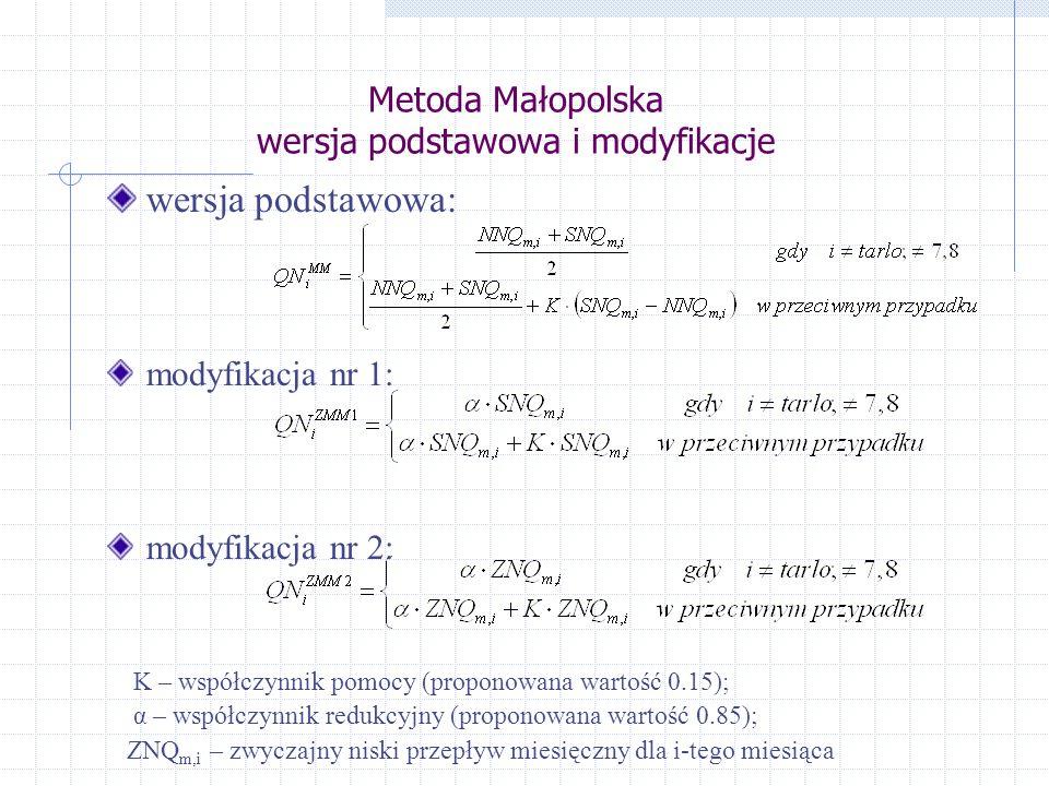 Metoda Małopolska wersja podstawowa i modyfikacje