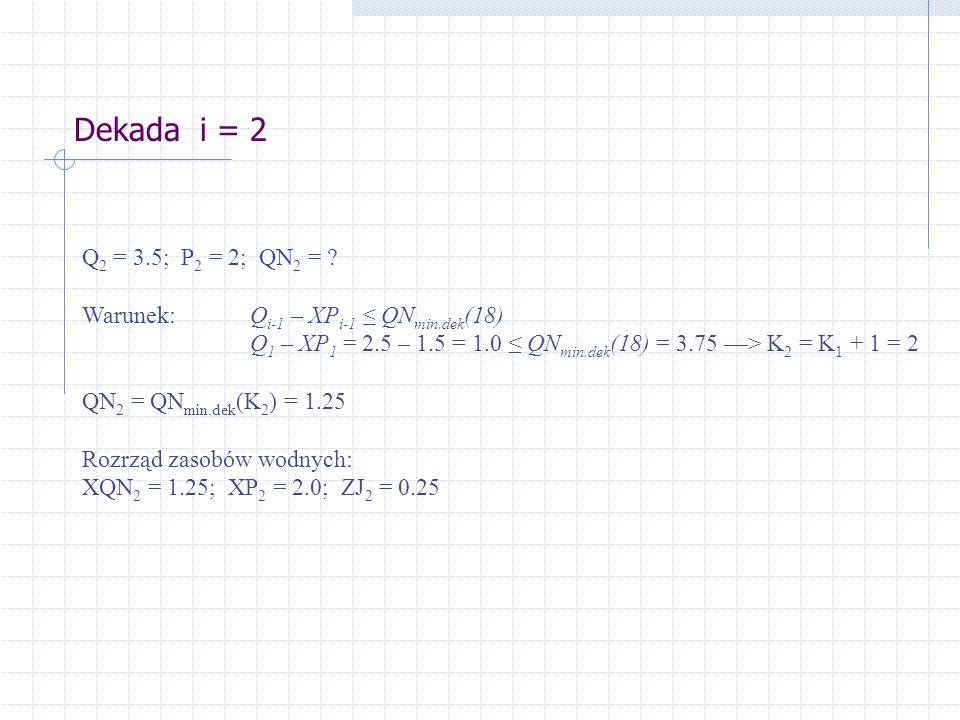 Dekada i = 2 Q2 = 3.5; P2 = 2; QN2 = Warunek: Qi-1 – XPi-1 ≤ QNmin.dek(18)