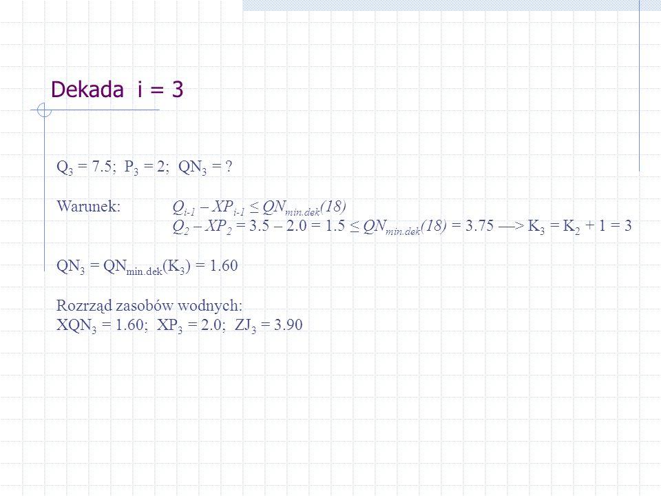 Dekada i = 3 Q3 = 7.5; P3 = 2; QN3 = Warunek: Qi-1 – XPi-1 ≤ QNmin.dek(18)