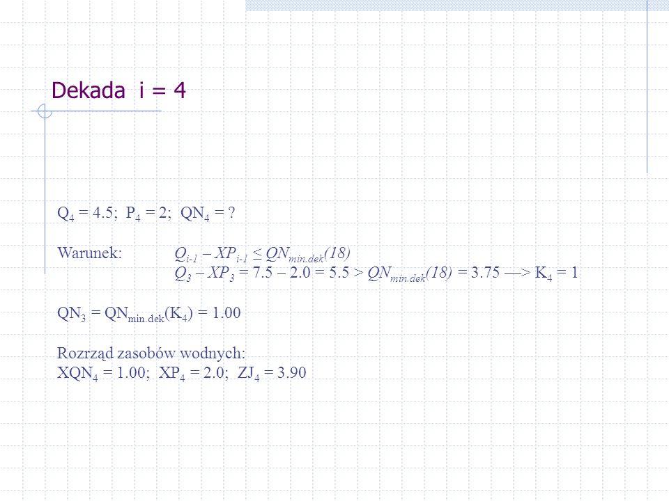 Dekada i = 4 Q4 = 4.5; P4 = 2; QN4 = Warunek: Qi-1 – XPi-1 ≤ QNmin.dek(18) Q3 – XP3 = 7.5 – 2.0 = 5.5 > QNmin.dek(18) = 3.75 ––> K4 = 1.