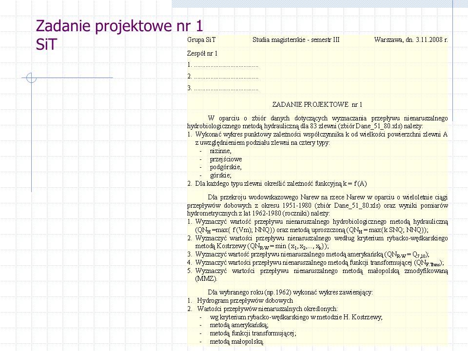 Zadanie projektowe nr 1 SiT