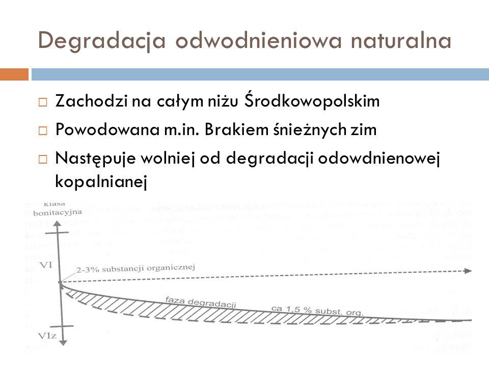 Degradacja odwodnieniowa naturalna