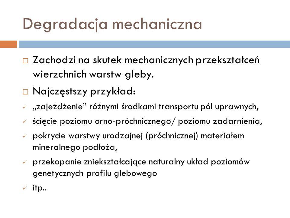 Degradacja mechaniczna