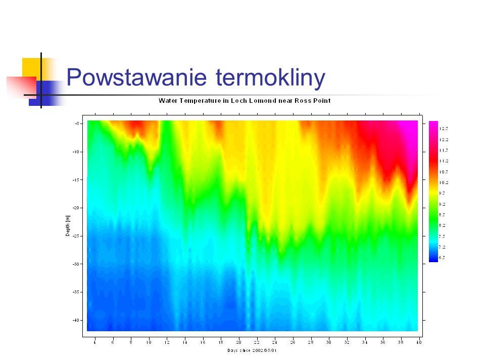 Powstawanie termokliny