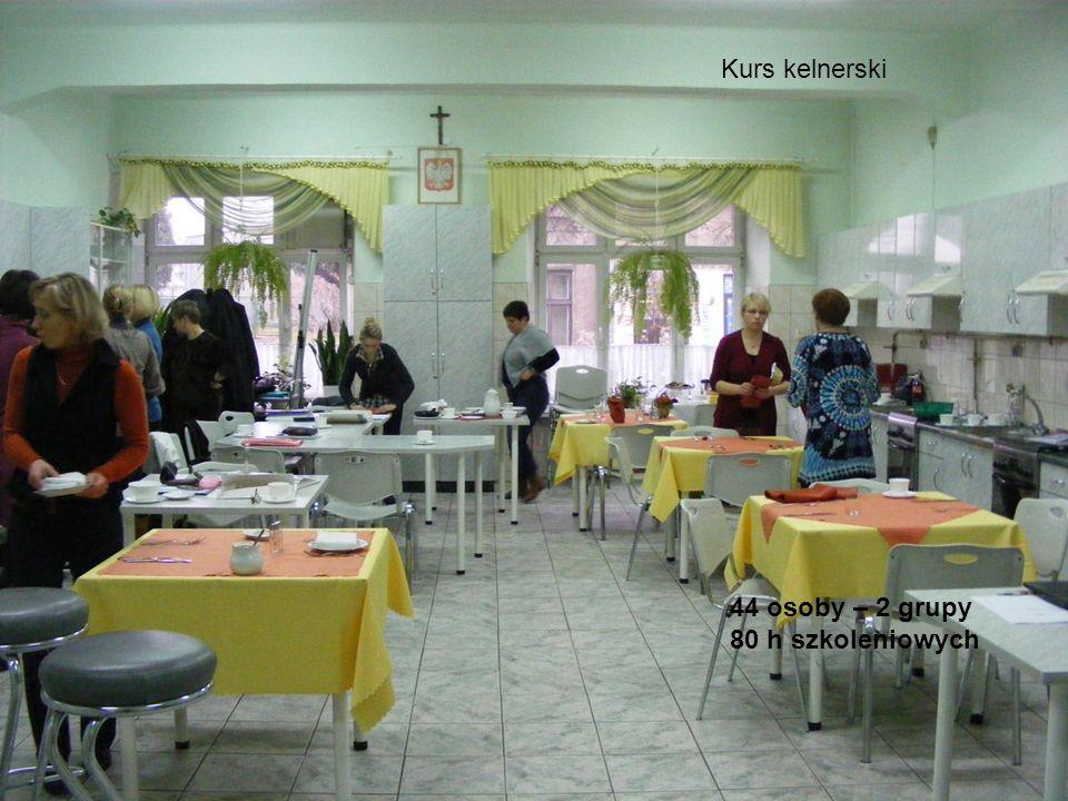 Kurs kelnerski 44 osoby – 2 grupy 80 h szkoleniowych