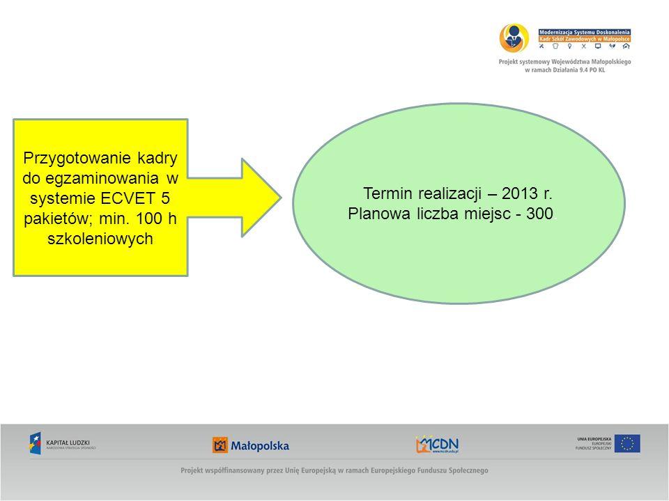 Przygotowanie kadry do egzaminowania w systemie ECVET 5 pakietów; min