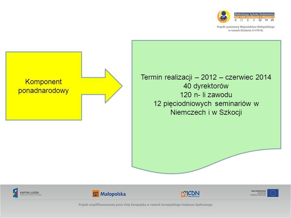 Komponent ponadnarodowy Termin realizacji – 2012 – czerwiec 2014