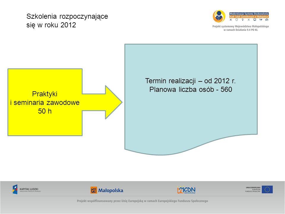 Szkolenia rozpoczynające się w roku 2012