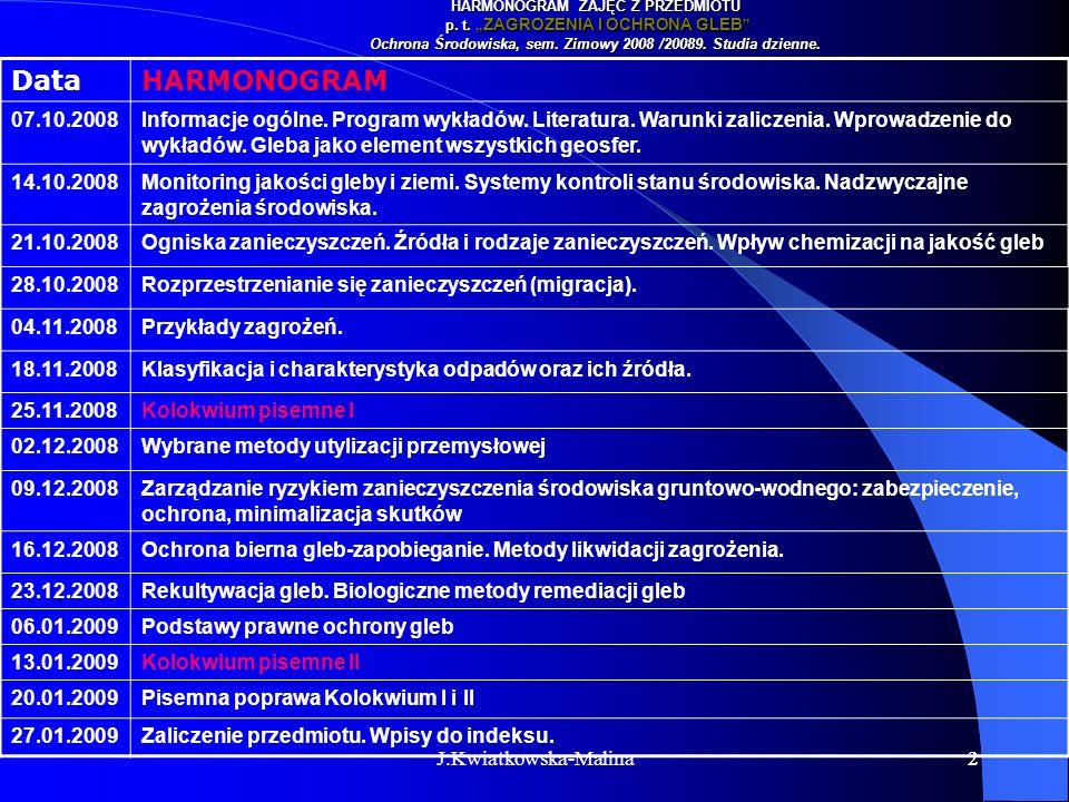 HARMONOGRAM ZAJĘĆ Z PRZEDMIOTU p. t