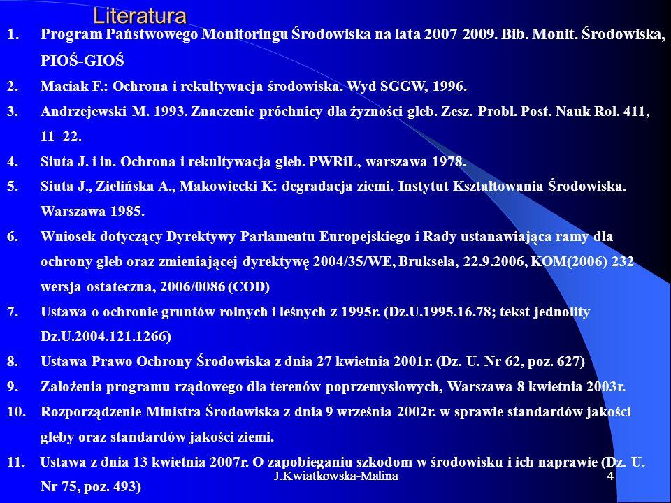 Literatura Program Państwowego Monitoringu Środowiska na lata 2007-2009. Bib. Monit. Środowiska, PIOŚ-GIOŚ.