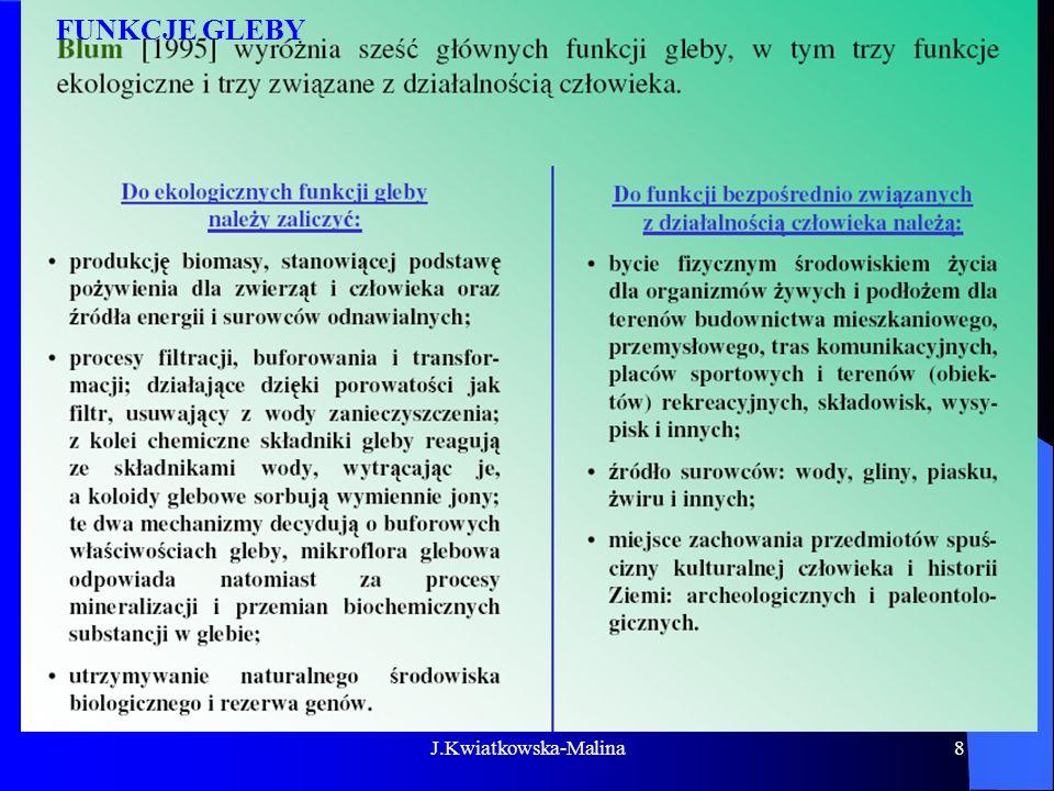 FUNKCJE GLEBY J.Kwiatkowska-Malina