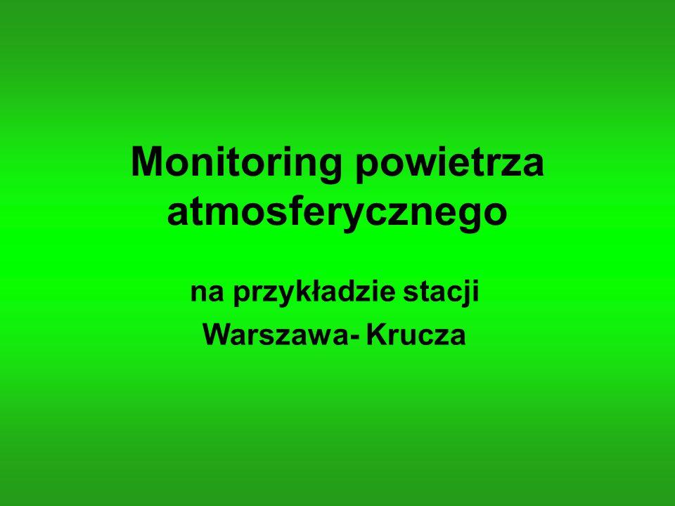 Monitoring powietrza atmosferycznego