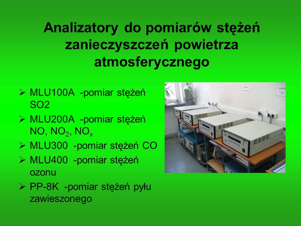 Analizatory do pomiarów stężeń zanieczyszczeń powietrza atmosferycznego