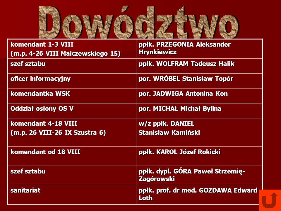 Dowództwo komendant 1-3 VIII (m.p. 4-26 VIII Malczewskiego 15)