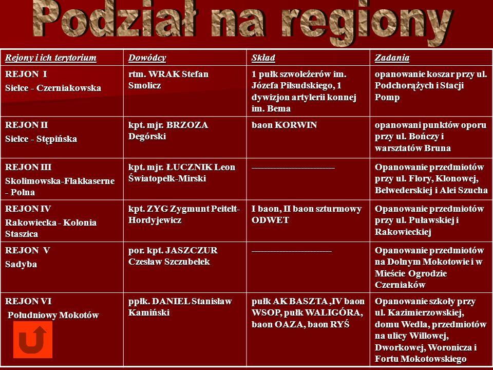 Podział na regiony Rejony i ich terytorium Dowódcy Skład Zadania