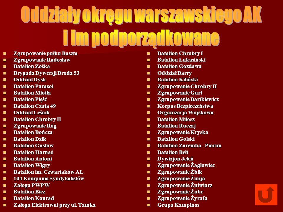 Oddziały okręgu warszawskiego AK