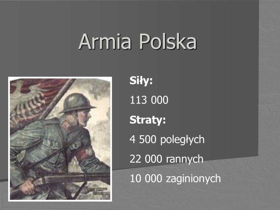 Armia Polska Siły: 113 000 Straty: 4 500 poległych 22 000 rannych