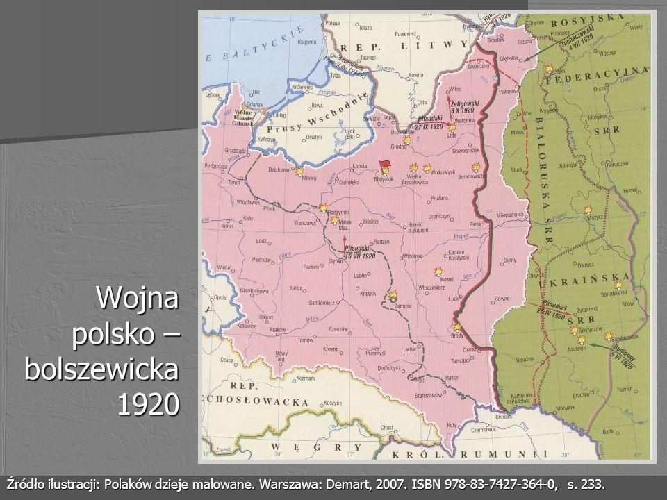 Wojna polsko – bolszewicka 1920