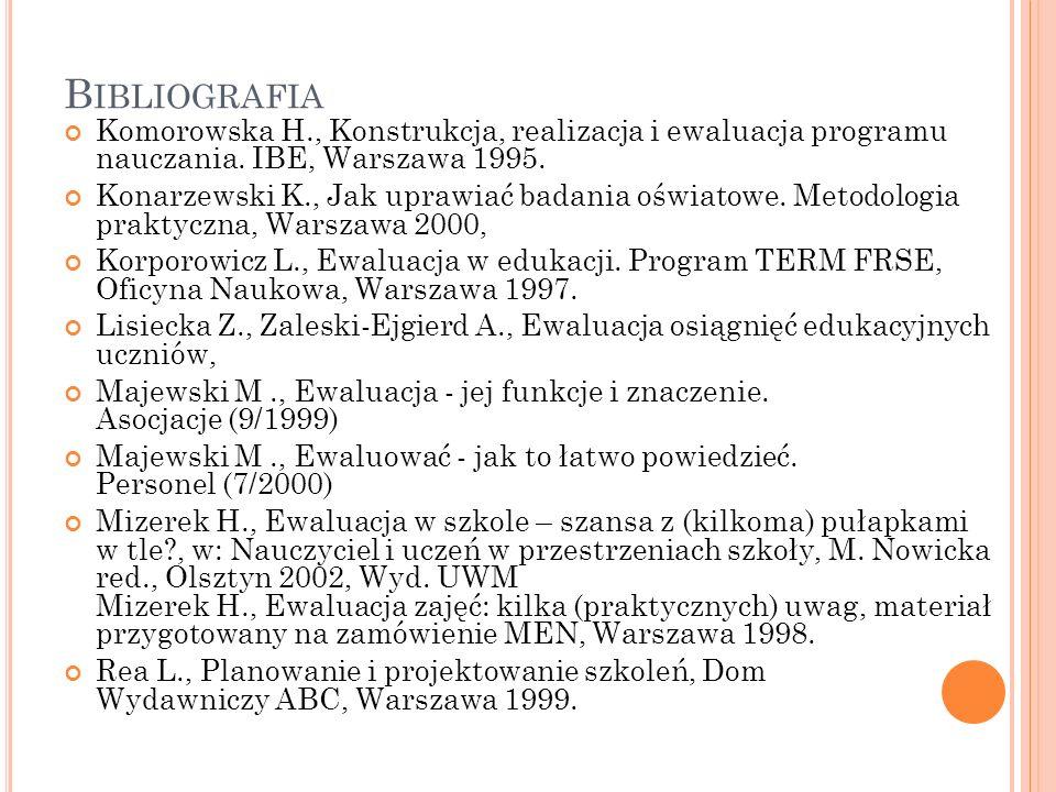 Bibliografia Komorowska H., Konstrukcja, realizacja i ewaluacja programu nauczania. IBE, Warszawa 1995.