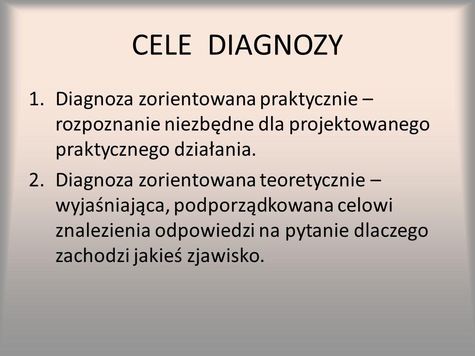 CELE DIAGNOZY Diagnoza zorientowana praktycznie – rozpoznanie niezbędne dla projektowanego praktycznego działania.