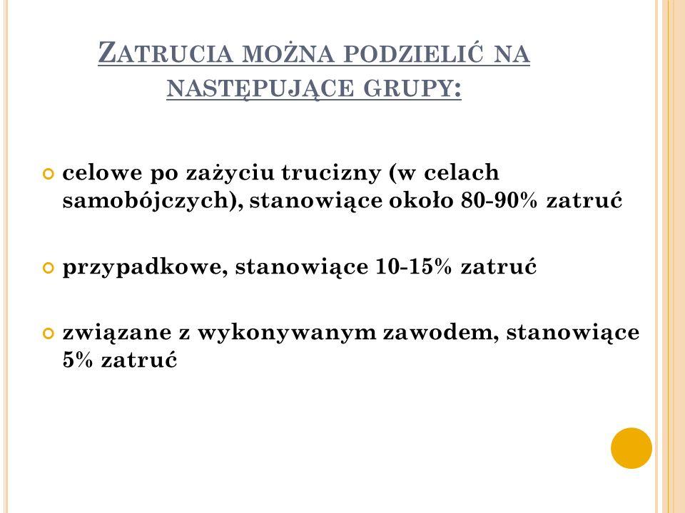 Zatrucia można podzielić na następujące grupy: