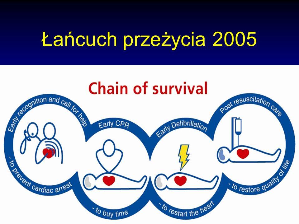 Łańcuch przeżycia 2005