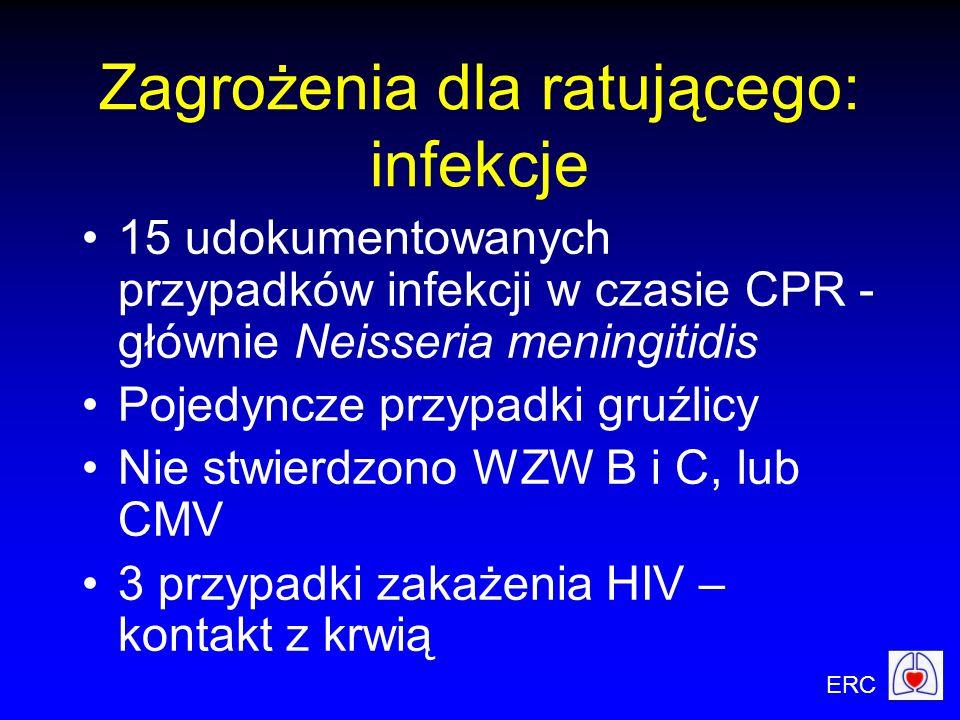 Zagrożenia dla ratującego: infekcje