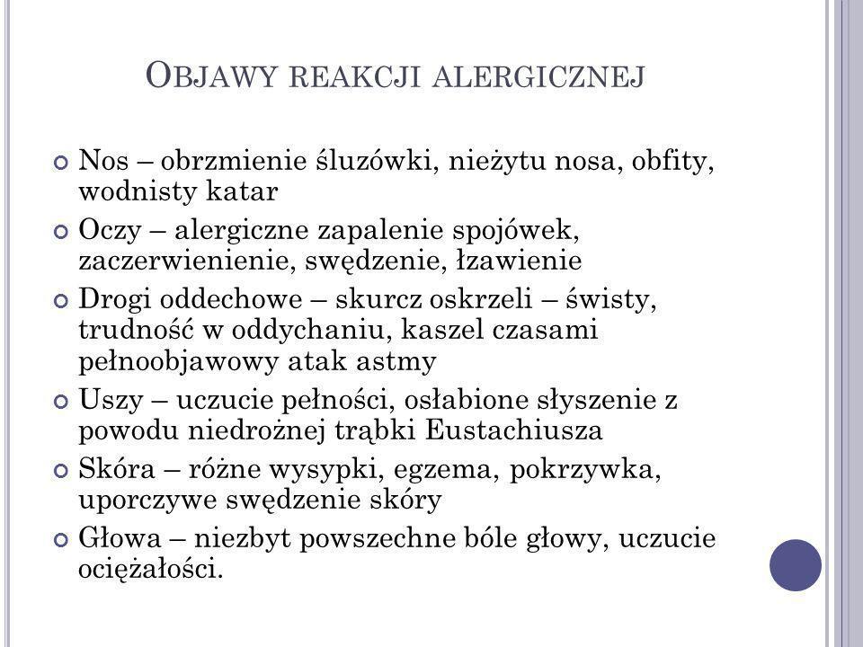 Objawy reakcji alergicznej