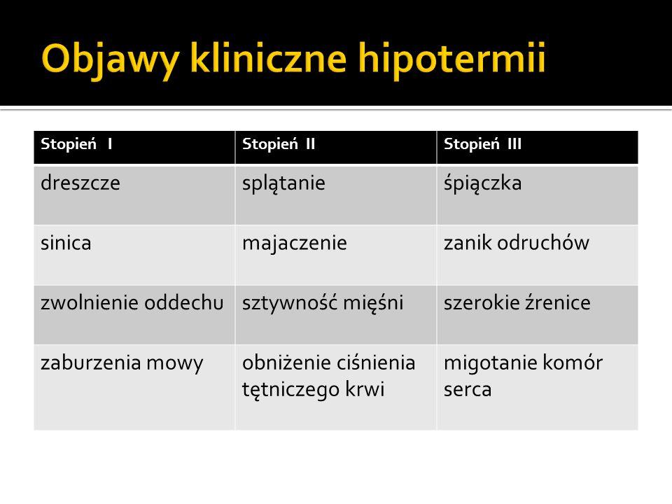 Objawy kliniczne hipotermii