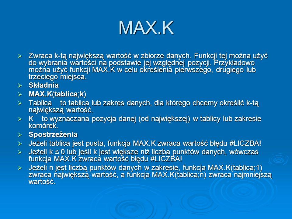 MAX.K