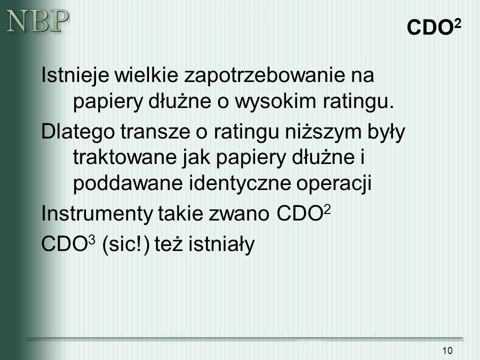 CDO2 Istnieje wielkie zapotrzebowanie na papiery dłużne o wysokim ratingu.